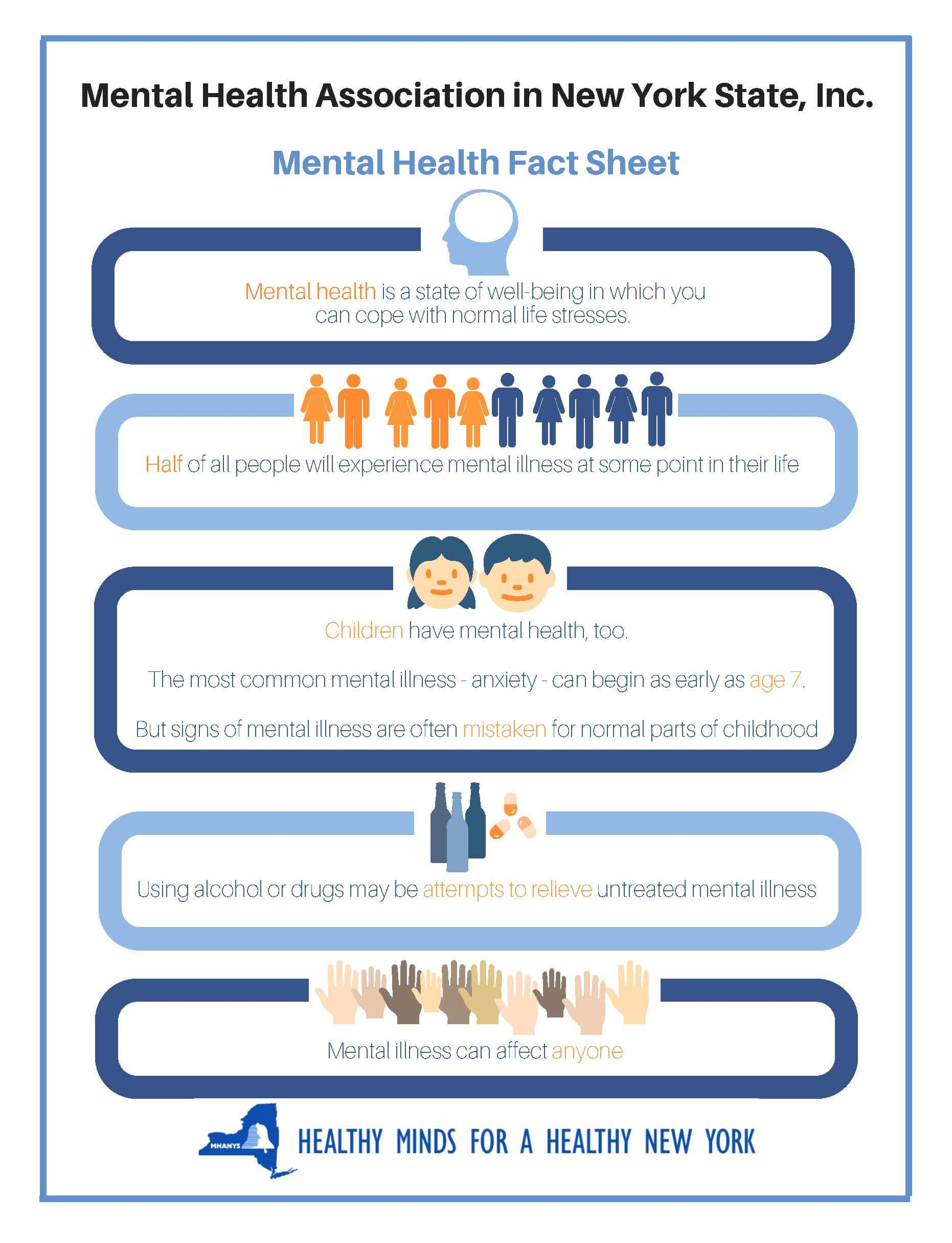 May Toolkit | Mental Health Association in New York State, Inc